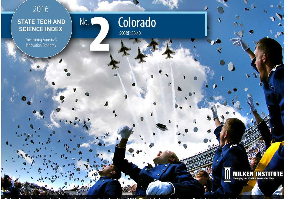 Colorado #2 on the Tech and Science Index